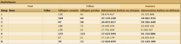 Stats perso.png